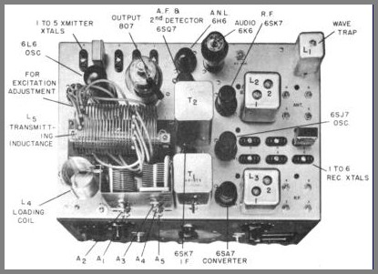 Inside top view of the HT-8 with parts identified
